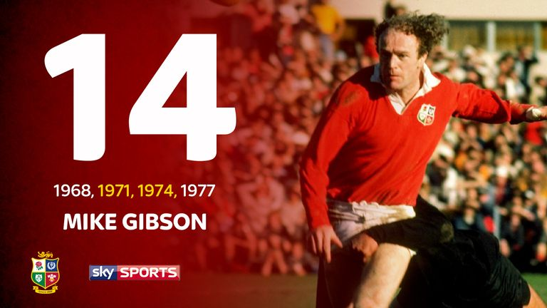 Mike Gibson was part of two winning Lions tours in the 70s