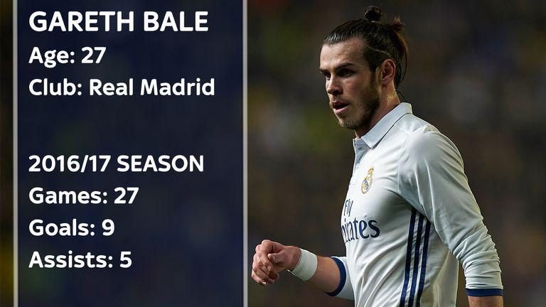 No more Bale at Real Madrid?