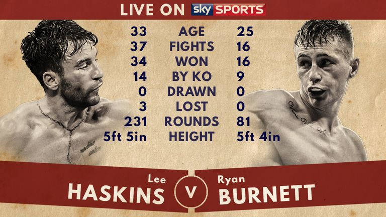 Lee Haskins v Ryan Burnett Tale of the Tape