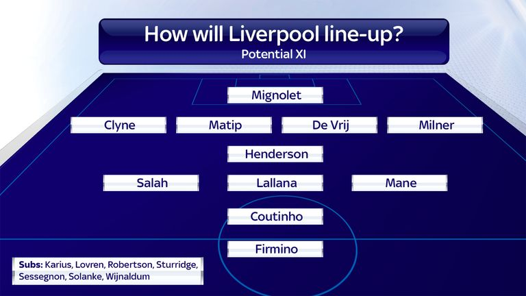Is this how Liverpool will line up next season?