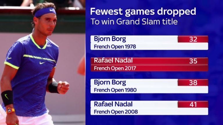 And Now, Back To Your Regularly Scheduled Federer-Nadal Show