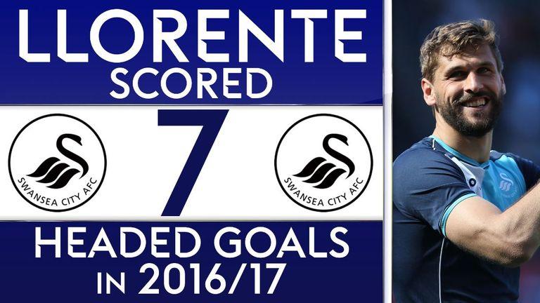 Nobody scored more Premier League headers than Llorente last season