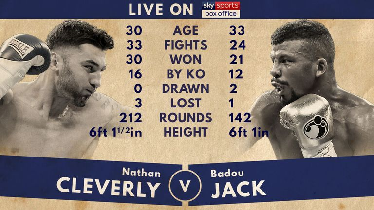 Tale of the Tape - Nathan Cleverly v Badou Jack