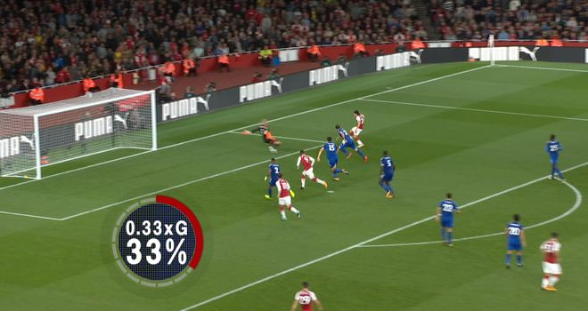 Monday Night Football Extra: Expected Goals Explained