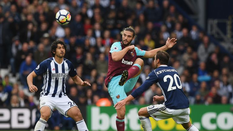 Andy Carroll is out of contract in 2019