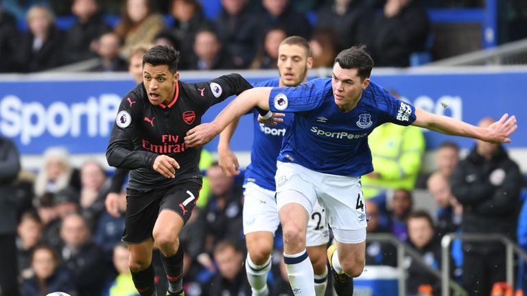 Image result for Everton's players have let Ronald Koeman down – Michael Keane