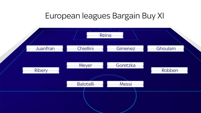 Skysports-europe-xi_4164107