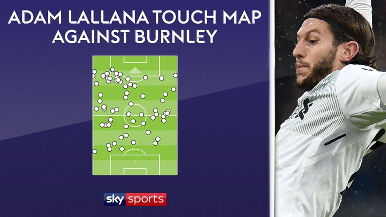 Adam Lallana was active all over the pitch at Turf Moor
