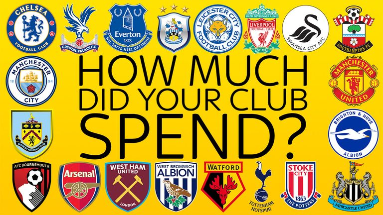 Premier League Clubs: January Transfer Window: Which Premier League Clubs Spent