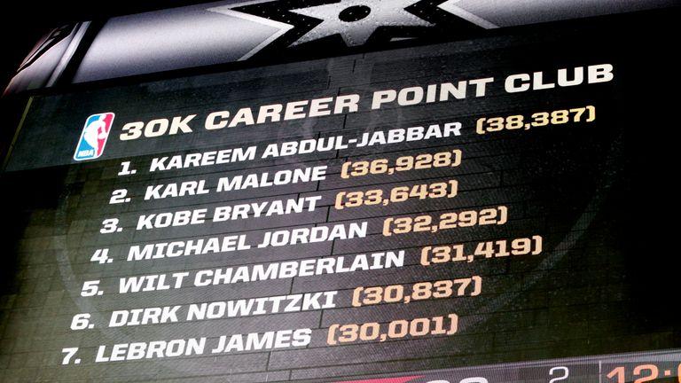 Sign highlighting LeBron James' achievement