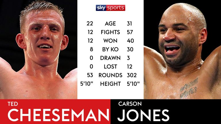 Tale of the Tape - Ted Cheeseman v Carson Jones