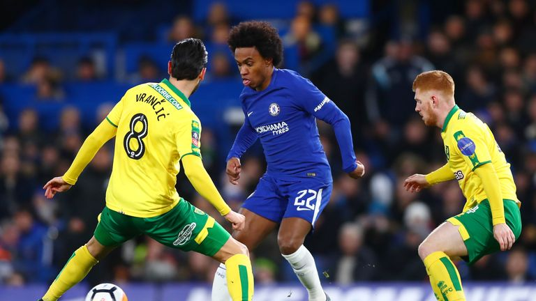 Skysports-willian-chelsea-chelsea-norwich-willian-chelsea-fa-cup_4208035