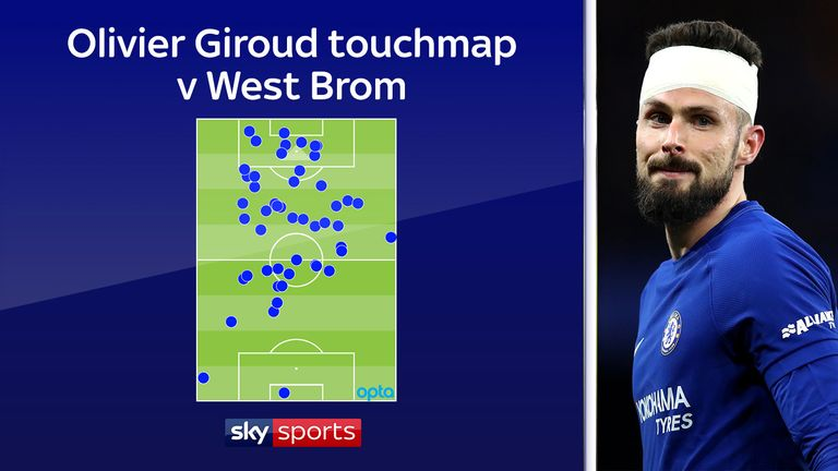 Giroud touchmap v West Brom