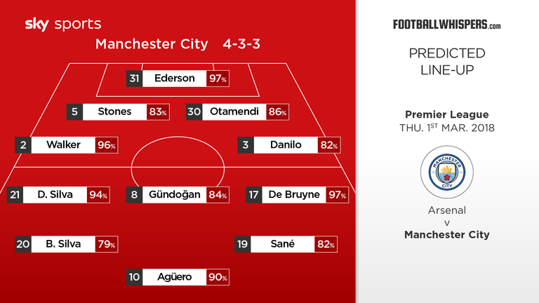 skysports-man-city-team-arsenal_4243032.