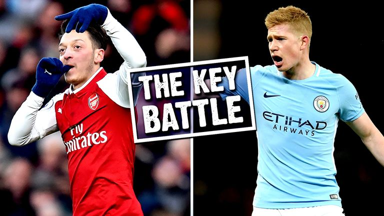 Skysports-ozil-de-bruyne-arsenal-man-city_4236143