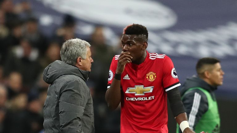 Redknapp says Jose Mourinho has a duty to get the best out of Pogba