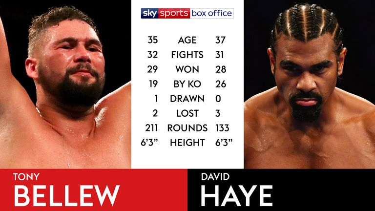 Tale of the Tape - Bellew v Haye II