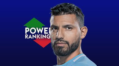 fifa live scores - Manchester City's Sergio Aguero tops Sky Sports Power Rankings