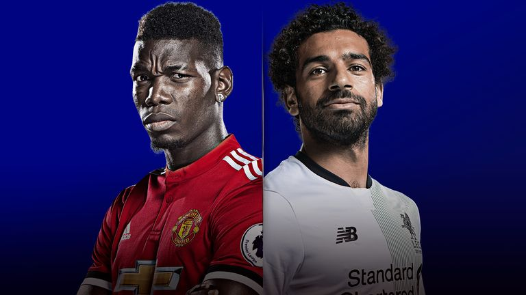 QUIZ Manchester United Or Liverpool Football News