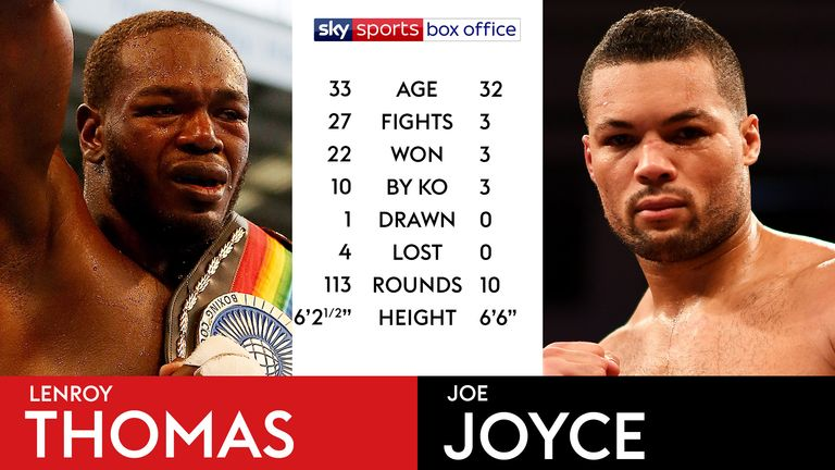 Tale of the Tape - Lenroy Thomas v Joe Joyce