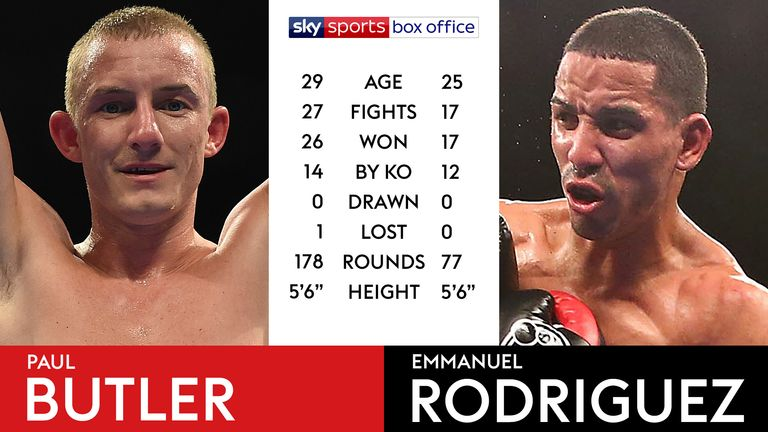 Tale of the Tape - Paul Butler v Emmanuel Rodriguez
