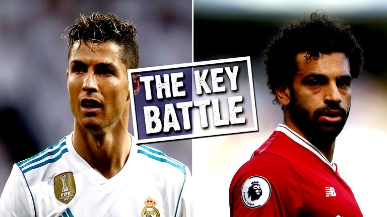 Cristiano Ronaldo and Mohamed Salah is the key battle when Real Madrid face Liverpool in the Champions League final