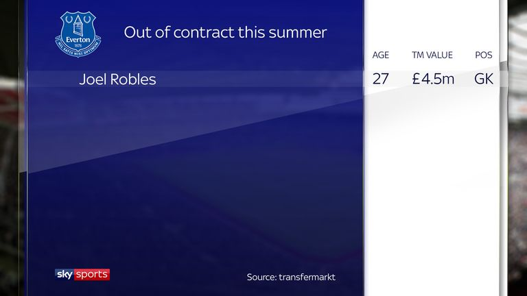 skysports graphic contract 4312383