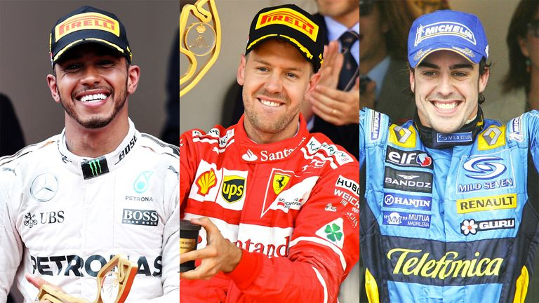 Who's the master of Monaco