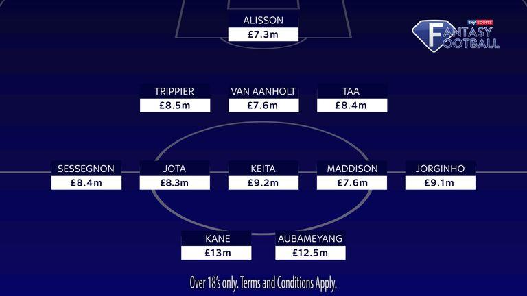Paul Merson's Sky Sports Fantasy Football XI