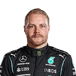 Valtteri Bottas News, Results, Video - F1 Driver