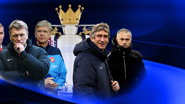 The Premier League title battle continues this weekend