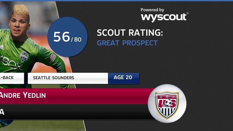 DeAndre Yedlin: World Cup Scout's latest pick