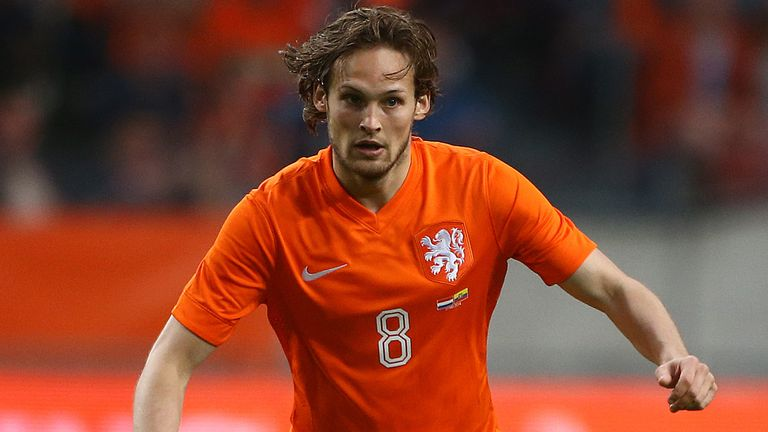 Daley Blind of Holland