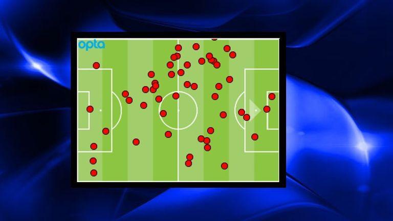 Marouane Fellaini's touch map for Manchester United against Chelsea on Sunday