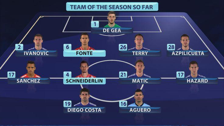 team of the season so far