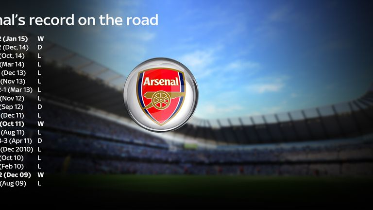 Arsenal's record on the road