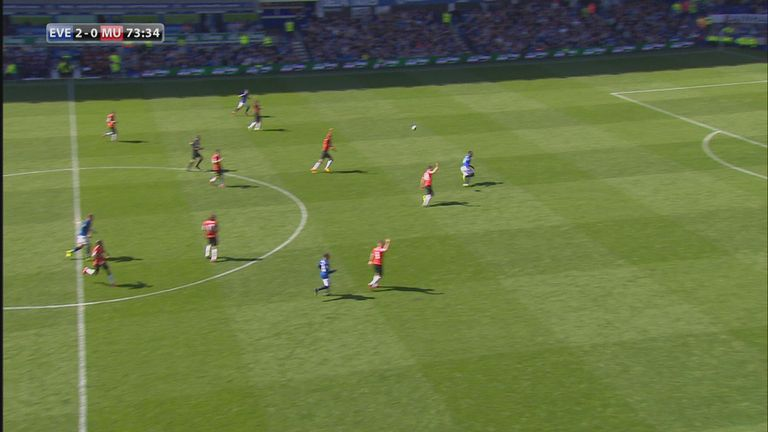 United's back four stop to appeal for offside against Lukaku, forgetting about Mirallas lurking on the left wing
