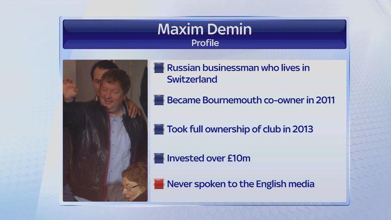 Maxim Demin profile