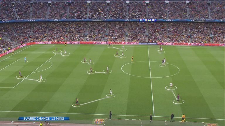 Instead, Bayern Munich  went man-to-man across the pitch