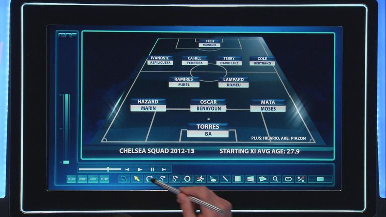 Chelsea's squad at the end of the 2012/13 season