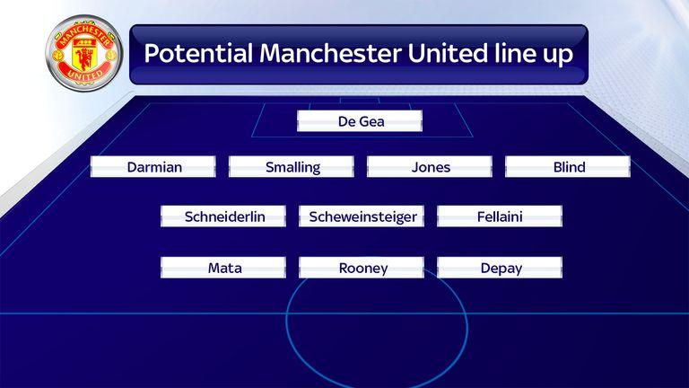 Manchester United tactics