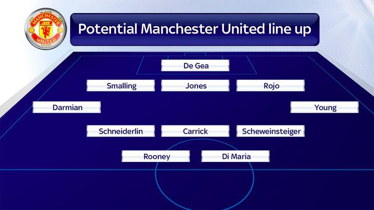 Man Utd tactics