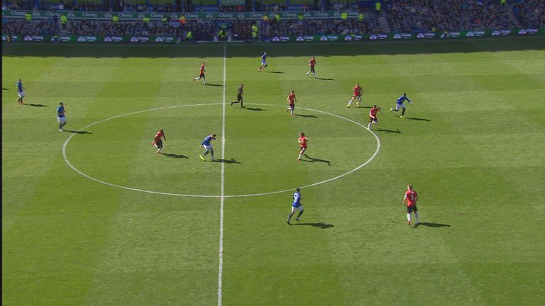 Romelu Lukaku (right) is in an offside position when the pass is played but remains inactive as Kevin Mirallas (top) runs on to score