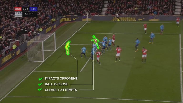 Marcos Rojo, in an offside position when the ball was played, attempts to head Juan Mata's cross. He makes no contact, but had an impact on his opponents, meaning the goal would be ruled offside this season