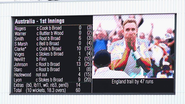 That scorecard and that image - both went around the world in a flash!