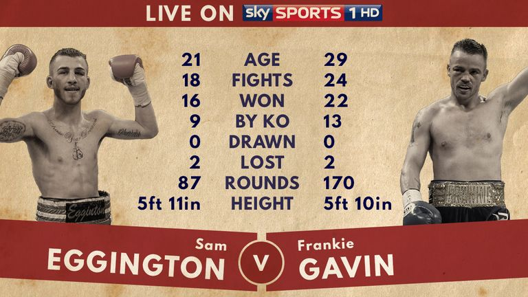 Tale of the Tape: Sam Eggington and Frankie Gavin