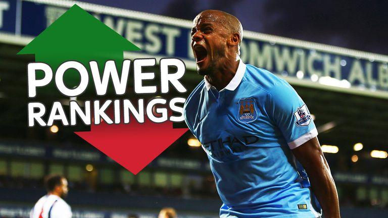 Vincent Kompany tops the inaugural Sky Sports Power Rankings