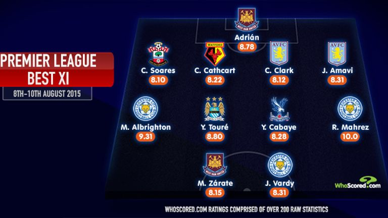 Yohan Cabaye made the cut in WhoScored's Premier League team of the week