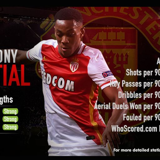 What does Martial offer