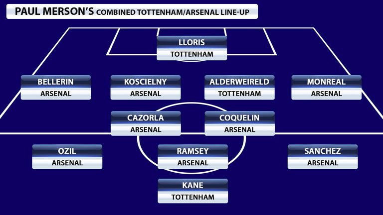 Paul Merson Picks His Best Xi From Tottenham And Arsenal S Squads Football News Sky Sports